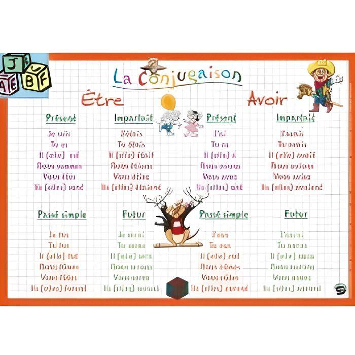 Set educatif la conjugaison achat vente set de table for A table en espagnol