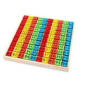 Table de multiplication achat vente table de for Table de multiplication par 99