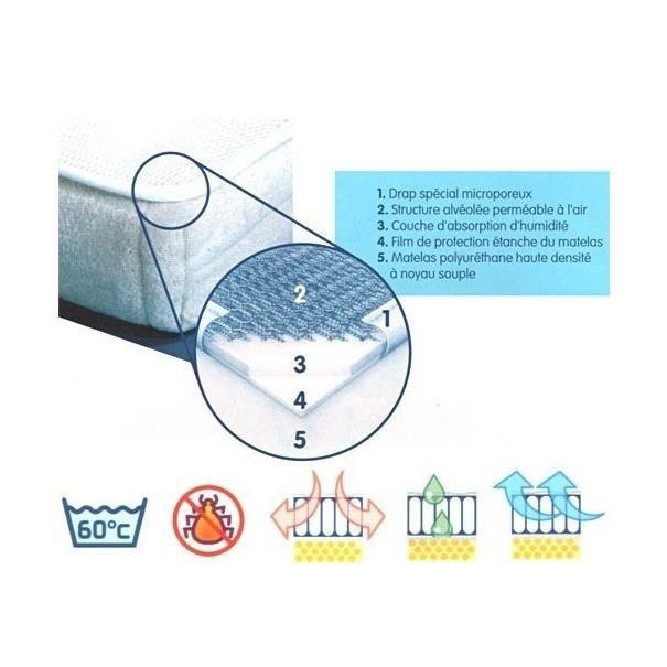 prot ge matelas imperm able micro a r 70 x140 cm achat vente drap housse cdiscount. Black Bedroom Furniture Sets. Home Design Ideas