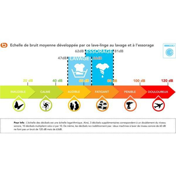 Rosieres rill 1482dn1 s achat vente lave linge cdiscount - Technologie eco bubble ...