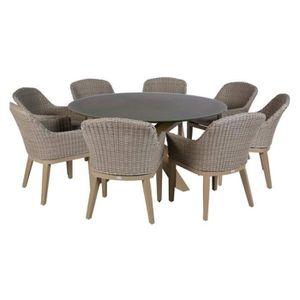 Table de jardin ronde achat vente pas cher les for Table exterieur ronde