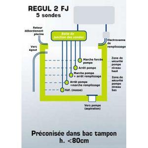 Regulation niveau piscine achat vente regulation for Wa conception piscine