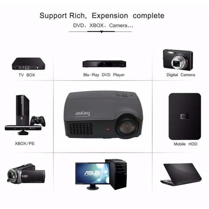 Aliexpress Com Buy Everycom X9 Led Hd Projector 3500: Everycom X9 LED HD Projecteur 3500 Lumens Projecteur 1280
