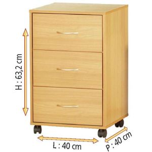 bloc tiroir les bons plans de micromonde. Black Bedroom Furniture Sets. Home Design Ideas
