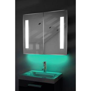 Meuble salle de bain couleur turquoise achat vente for Colonne de salle de bain turquoise