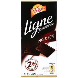 Chocolat erotique en ligne
