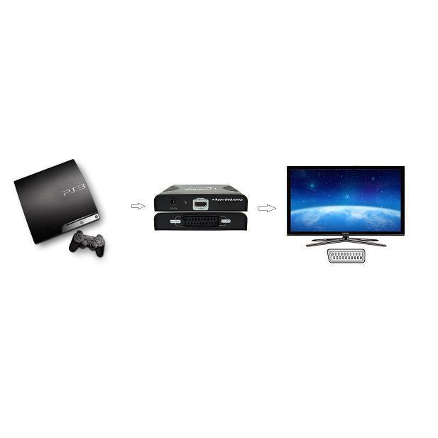 hdmi p ritel convertisseur pour ps3 wikson electronics prix pas cher cdiscount. Black Bedroom Furniture Sets. Home Design Ideas