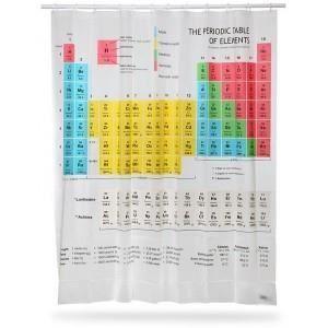 Rideau de douche the big bang theory tableau p riodique for F tableau periodique