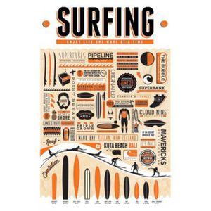 deco surf   achat vente deco surf pas cher   cdiscount