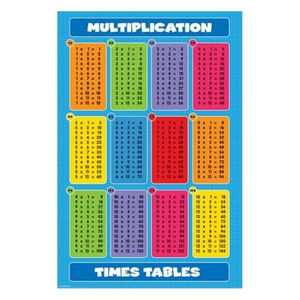 Search results for table de multiplication de 2 15 - Les table de multiplication de 1 a 12 ...