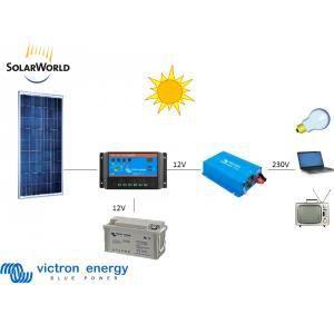 LaposAllemagne saposimpose sur le march de laposnergie solaire