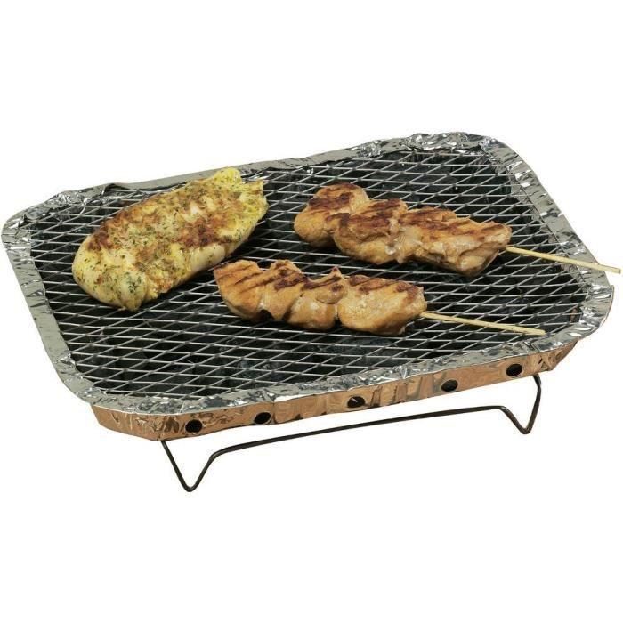barbecue charbon de bois utilisation. Black Bedroom Furniture Sets. Home Design Ideas