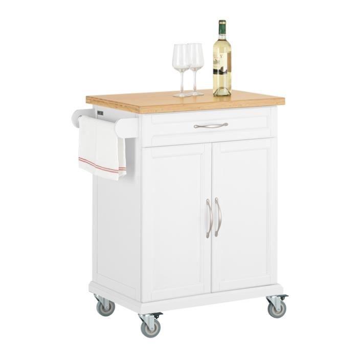 plan de travail pliable cuisine meuble cuisine porte. Black Bedroom Furniture Sets. Home Design Ideas