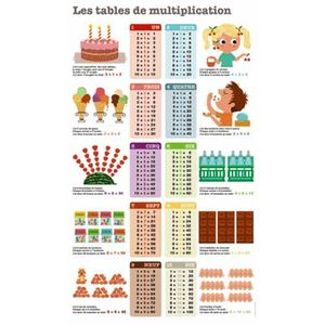 Search results for table de multiplication 2 calendar 2015 - Les table de multiplication de 1 a 12 ...