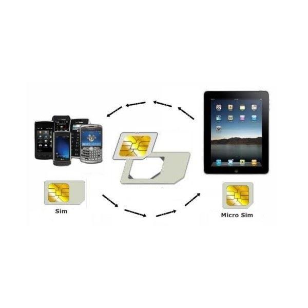 adaptateur micro sim carte sim achat c ble t l phone pas cher avis et meilleur prix cdiscount. Black Bedroom Furniture Sets. Home Design Ideas