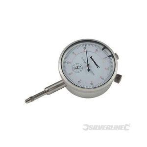 Comparateur ? cadran métrique