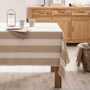 Nappe enduite traitee teflon achat vente nappe - Nappe coton enduit table ...
