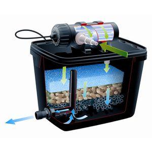 Filtration bassin exterieur achat vente filtration for Kit bassin exterieur