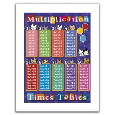 Common worksheets 30x30 multiplication table preschool for Table de multiplication
