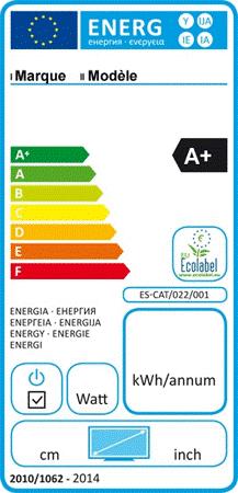 L'étiquette énergétique du téléviseur