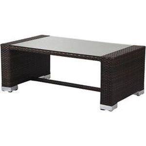 Table basse en resine tressee Jamaique - Achat / Vente table basse ...