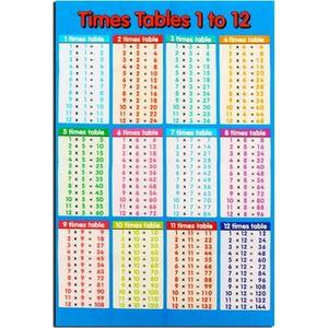 Affiche table de multiplication achat vente pas cher for Table de multiplication par 5