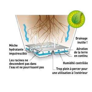 bac a reserve d eau achat vente bac a reserve d eau pas cher cdiscount. Black Bedroom Furniture Sets. Home Design Ideas