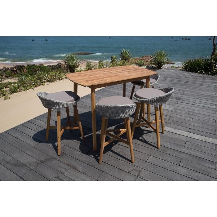 Emejing salon de jardin en couleur photos antoniogarcia for Ensemble table chaise jardin