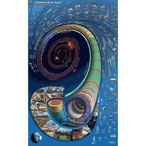Livre 6-9 ANS Poster Histoire de la Terre