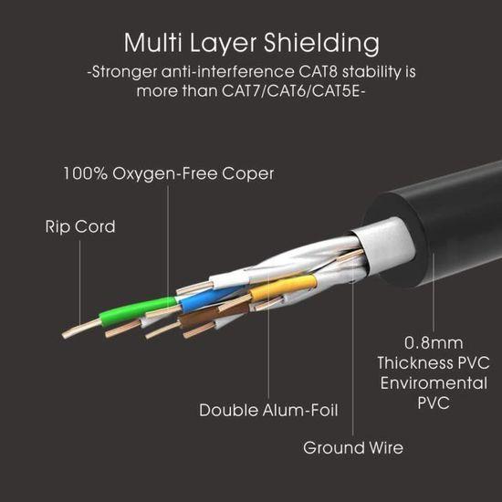 15m Noir Veetop C/âble Ethernet LAN Cat 8 RJ45 C/âble R/éseau SFTP Vitesse 40 Gbps // 2000Mhz