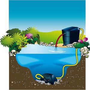Kit filtration bassin achat vente kit filtration for Kit bassin pas cher