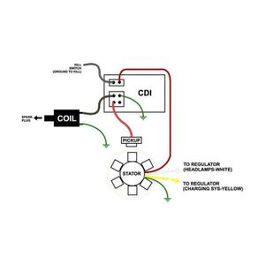 139qmb 50cc Scooter Wiring Diagram 50Cc Scooters Cheap