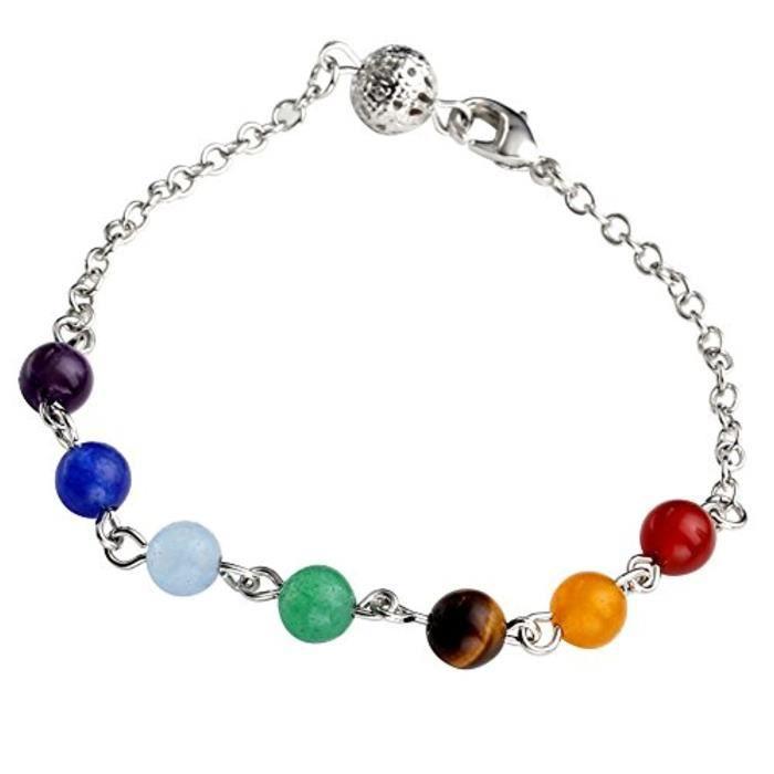 Kit 2Pcs Bracelet 7.5L 19Cm 7 Stones Gemstone Chakra Reiki Healing Point Ball Bead Chain Bangle + Collier 7 Pierres Chakras Lon