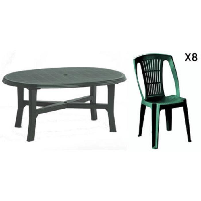 Emejing table et chaises de jardin plastique vert photos awesome interior home satellite - Table et chaise de jardin plastique ...