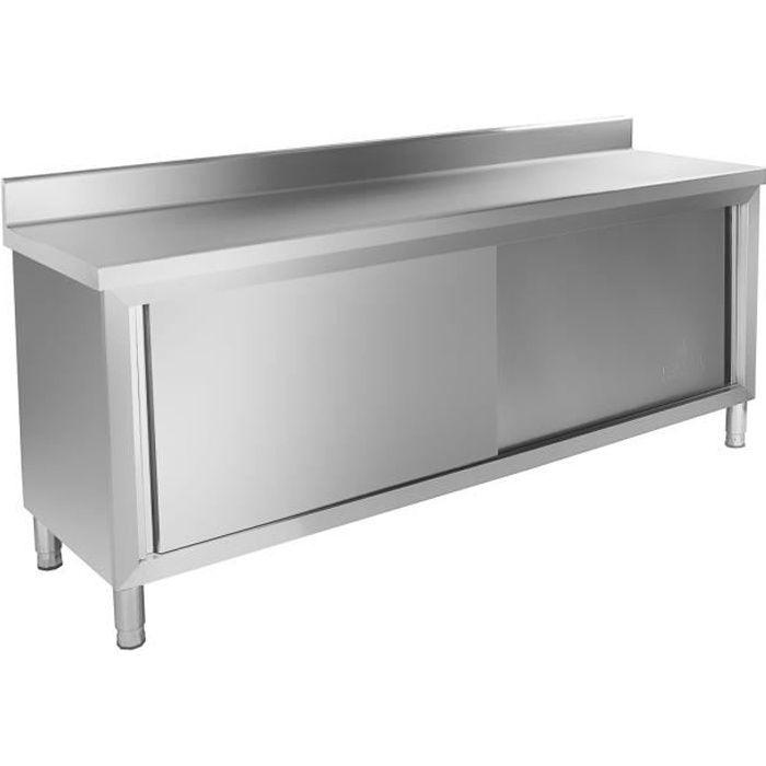 Caisson bas de cuisine pas cher cool meuble bas cuisine for Caisson bas de cuisine pas cher