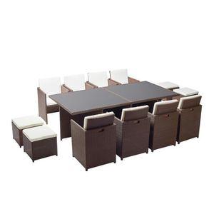 Salon de jardin Concept usine - Achat / Vente Salon de ...