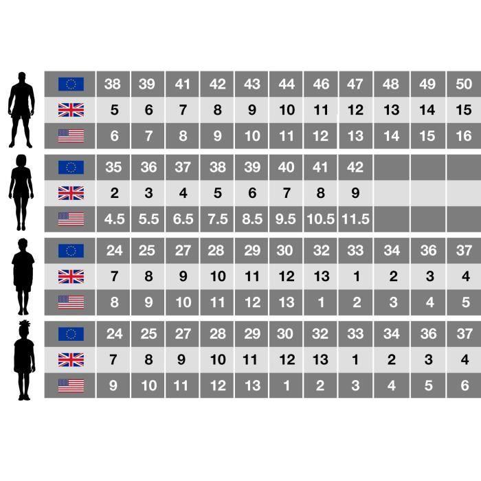 Cotswold Windsor - Bottes imprimées en caoutchouc - Femme