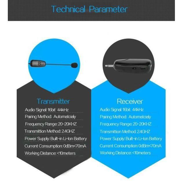 Discours 2.4g Microphone Casque Sans Fil Mégaphone Radiomic Pour Haut-parleur Xlq60825709_2942