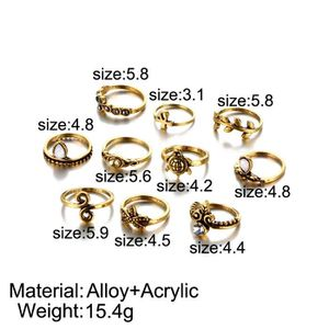 Bague anneau difference