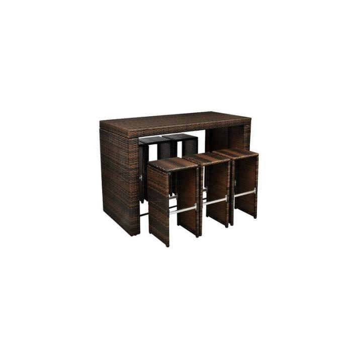Best Table Haute Et Tabouret De Jardin Images - Amazing House Design ...