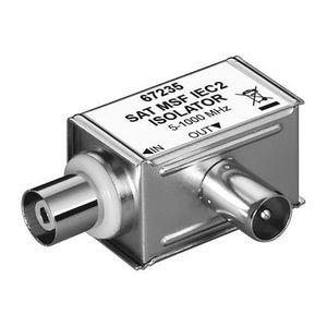 COUPLEUR D'ANTENNE Alpexe® Disjoncteur, connecteur galvanique Connect