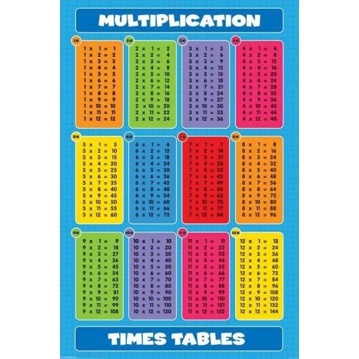 Affiche les tables de multiplication 40 x 50cm achat for Table de multiplication par 99