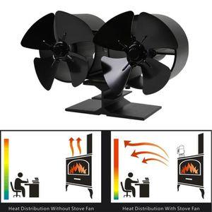 VENTILATEUR Ventilateur double 4 lames chaleur alimenté pour p