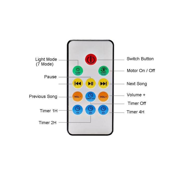 Led Télécommande D'onde 12 Veilleuse Lmt70703162bk Noir 12 Océan Cm Projecteur Couleurs 5 1904 Et Lampe 610 7 D9HWE2I