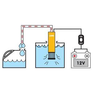 pompe a eau 12v 12 litres achat vente pompe a eau 12v 12 litres pas cher cdiscount. Black Bedroom Furniture Sets. Home Design Ideas