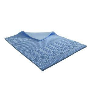 SUR-MATELAS Surmatelas sibérie - Bleu foncé 70 x 200 cm {MATIE