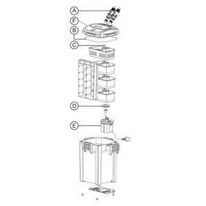 FILTRATION - POMPE Aqua Pro QS Couvercle rotor + joint