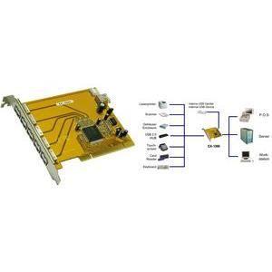 CARTE GRAPHIQUE INTERNE EXSYS carte PCI USB 2.0, 5 + 1 ports, 32 Bit, C…