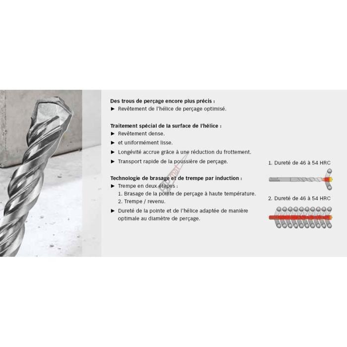 BOSCH Forets SDS-plus-5 pour perforateur - Ø 6 -5 x 465 mmFORET - MECHE