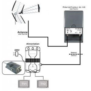 Amplificateur antenne tv interieur achat vente amplificateur antenne tv interieur pas cher - Antenne tele interieur ...